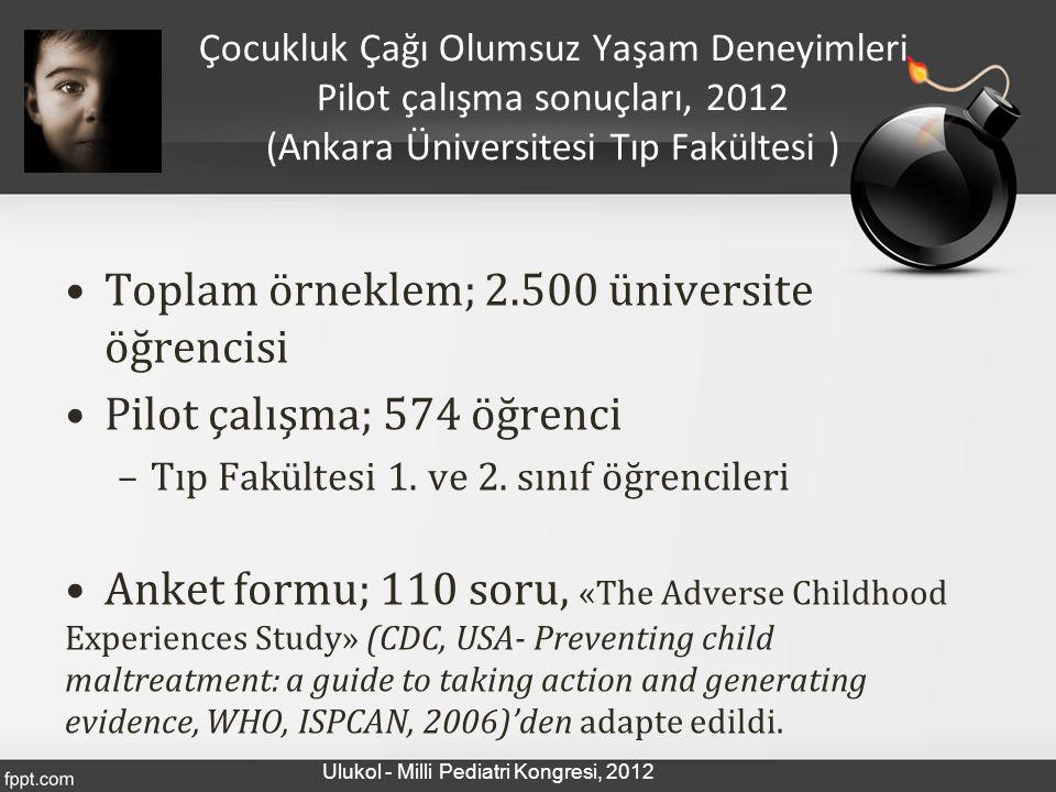 Çocukluk Çağı Olumsuz Yaşam Deneyimleri Pilot çalışma sonuçları, 2012 (Ankara Üniversitesi Tıp Fakültesi ) Toplam örneklem; 2.500 üniversite öğrencisi