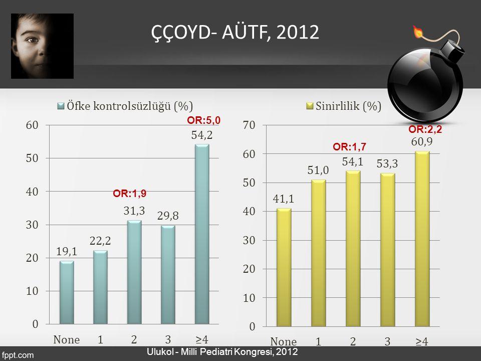 OR:5,0 OR:1,7 OR:2,2 OR:1,9 ÇÇOYD- AÜTF, 2012 Ulukol - Milli Pediatri Kongresi, 2012