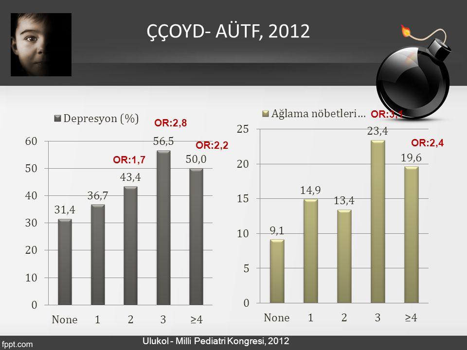 OR:2,2 OR:3,1 OR:2,4 OR:1,7 OR:2,8 ÇÇOYD- AÜTF, 2012 Ulukol - Milli Pediatri Kongresi, 2012