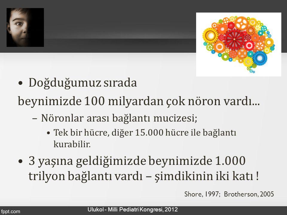 Shore, 1997; Brotherson, 2005 Doğduğumuz sırada beynimizde 100 milyardan çok nöron vardı... –Nöronlar arası bağlantı mucizesi; Tek bir hücre, diğer 15