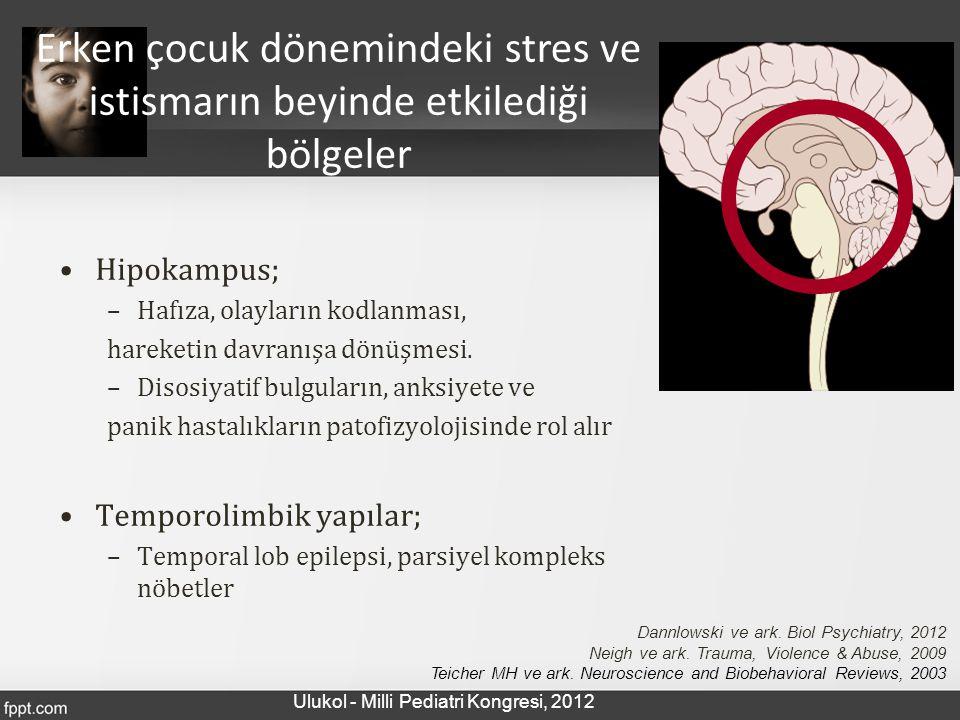 Hipokampus; –Hafıza, olayların kodlanması, hareketin davranışa dönüşmesi. –Disosiyatif bulguların, anksiyete ve panik hastalıkların patofizyolojisinde