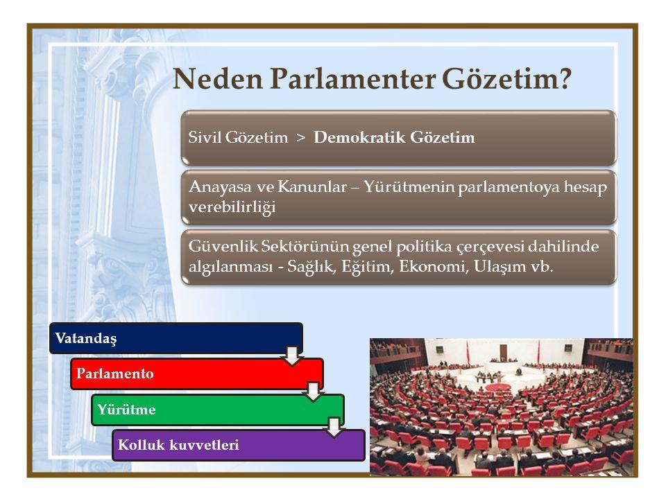 Neden Parlamenter Gözetim? Sivil Gözetim > Demokratik Gözetim Anayasa ve Kanunlar – Yürütmenin parlamentoya hesap verebilirliği Güvenlik Sektörünün ge