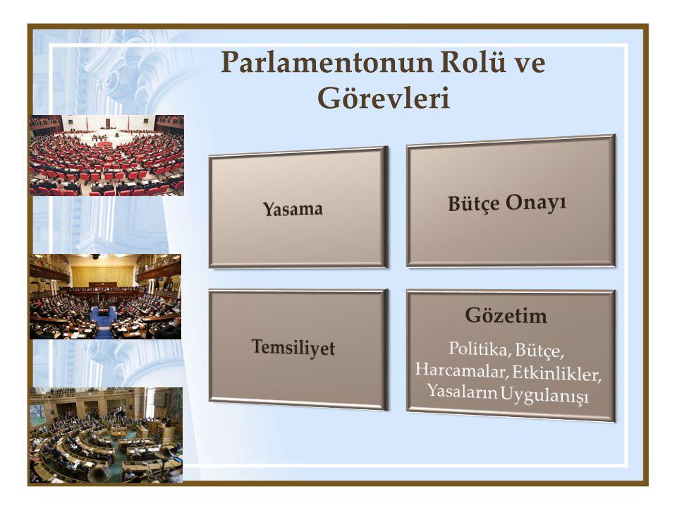 Parlamentonun Rolü ve Görevleri