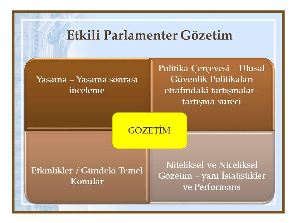 Etkili Parlamenter Gözetim Yasama – Yasama sonrası inceleme Politika Çerçevesi – Ulusal Güvenlik Politikaları etrafındaki tartışmalar– tartışma süreci