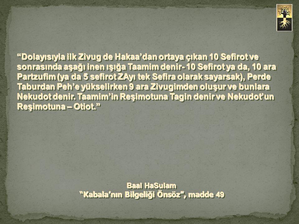 PartzufPartzuf Roş TohToh SofSof PehPeh TaburTabur SiumSium Taamim'den alınan izlenimlere Tagin denir Nekudot'dan alınan izlenimlere Otiot denir Nekudot'dan alınan izlenimlere Otiot denir Taamim