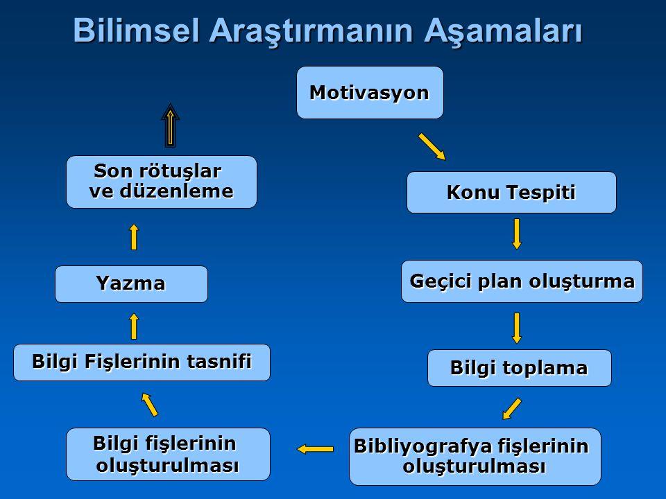 ARAŞTIRMA TEKNİKLERİ D.Bilgi toplama 4.