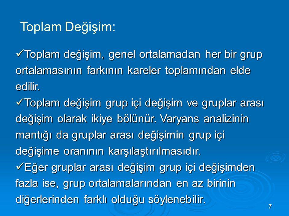 8 Gruplar Arası Değişim: Gruplar arası değişim, her bir grup ortalamasının genel ortalamadan olan farklılığından elde edilir.