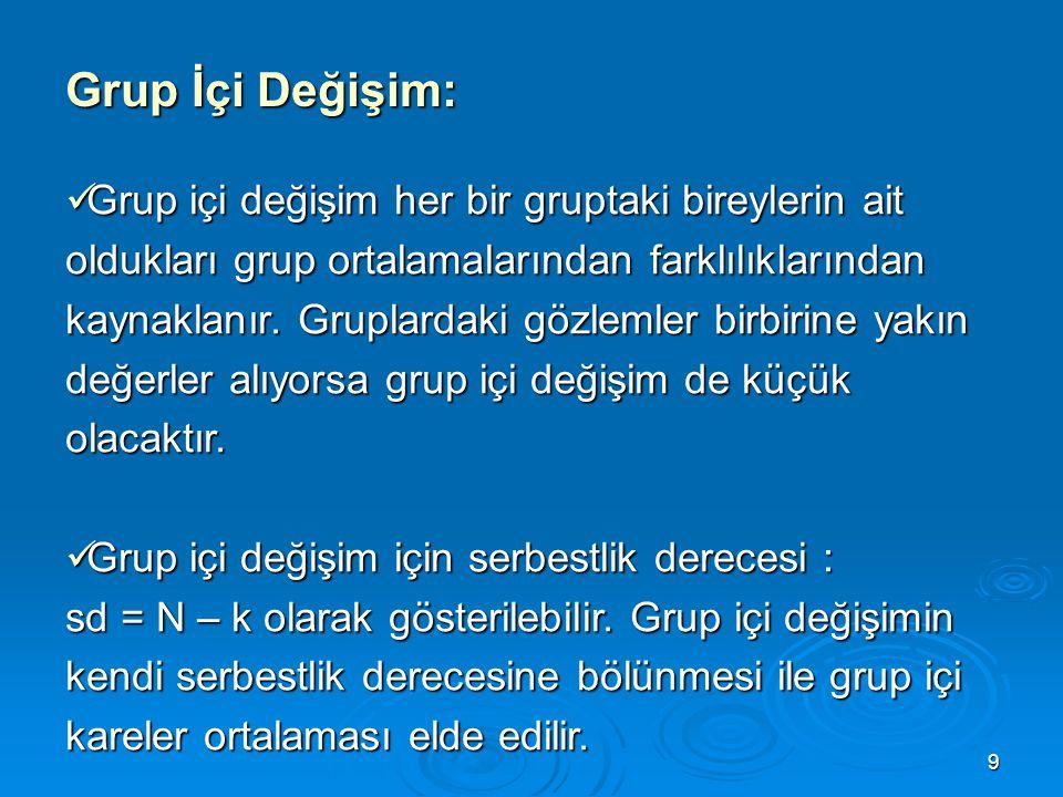 10 F test istatistiği, gruplar arası kareler ortalamasının grup içi kareler ortalamasına oranından elde edilir.
