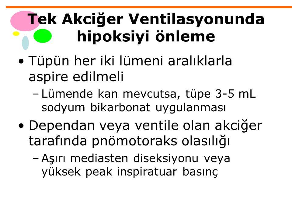 Tek Akciğer Ventilasyonunda hipoksiyi önleme Tüpün her iki lümeni aralıklarla aspire edilmeli –Lümende kan mevcutsa, tüpe 3-5 mL sodyum bikarbonat uyg
