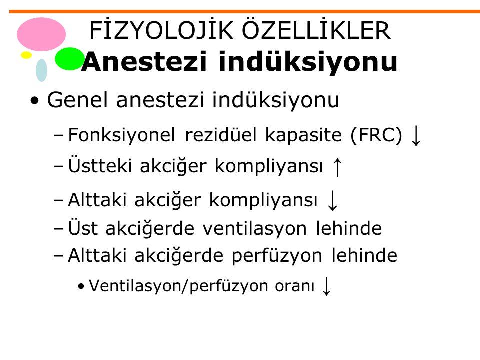 FİZYOLOJİK ÖZELLİKLER Anestezi indüksiyonu Genel anestezi indüksiyonu –Fonksiyonel rezidüel kapasite (FRC) ↓ –Üstteki akciğer kompliyansı ↑ –Alttaki a