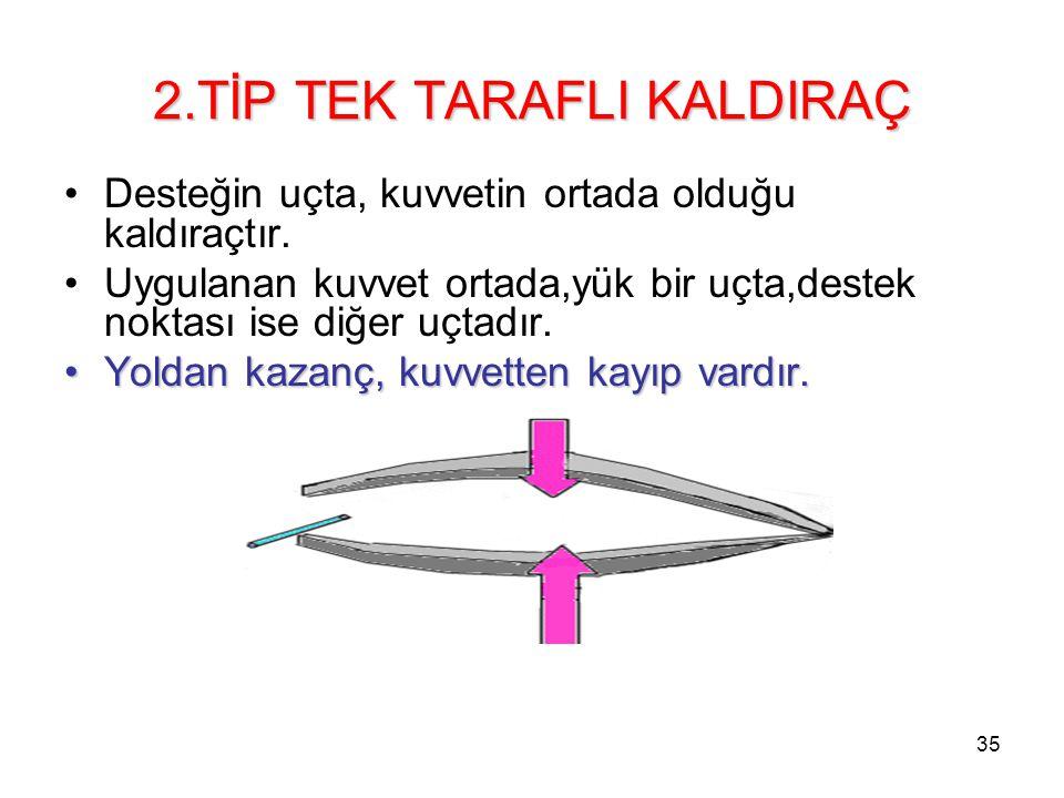 35 2.TİP TEK TARAFLI KALDIRAÇ Desteğin uçta, kuvvetin ortada olduğu kaldıraçtır. Uygulanan kuvvet ortada,yük bir uçta,destek noktası ise diğer uçtadır