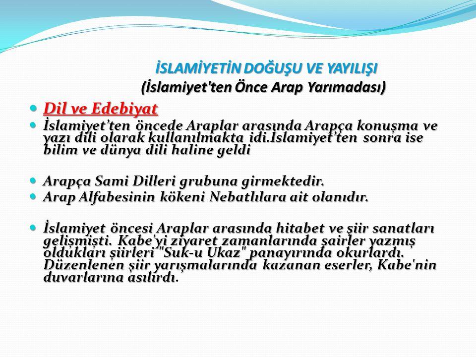 İSLAMİYETİN DOĞUŞU VE YAYILIŞI (İslamiyet ten Önce Arap Yarımadası) İSLAMİYETİN DOĞUŞU VE YAYILIŞI (İslamiyet ten Önce Arap Yarımadası) Dil ve Edebiyat Dil ve Edebiyat İslamiyet'ten öncede Araplar arasında Arapça konuşma ve yazı dili olarak kullanılmakta idi.İslamiyet'ten sonra ise bilim ve dünya dili haline geldi İslamiyet'ten öncede Araplar arasında Arapça konuşma ve yazı dili olarak kullanılmakta idi.İslamiyet'ten sonra ise bilim ve dünya dili haline geldi Arapça Sami Dilleri grubuna girmektedir.