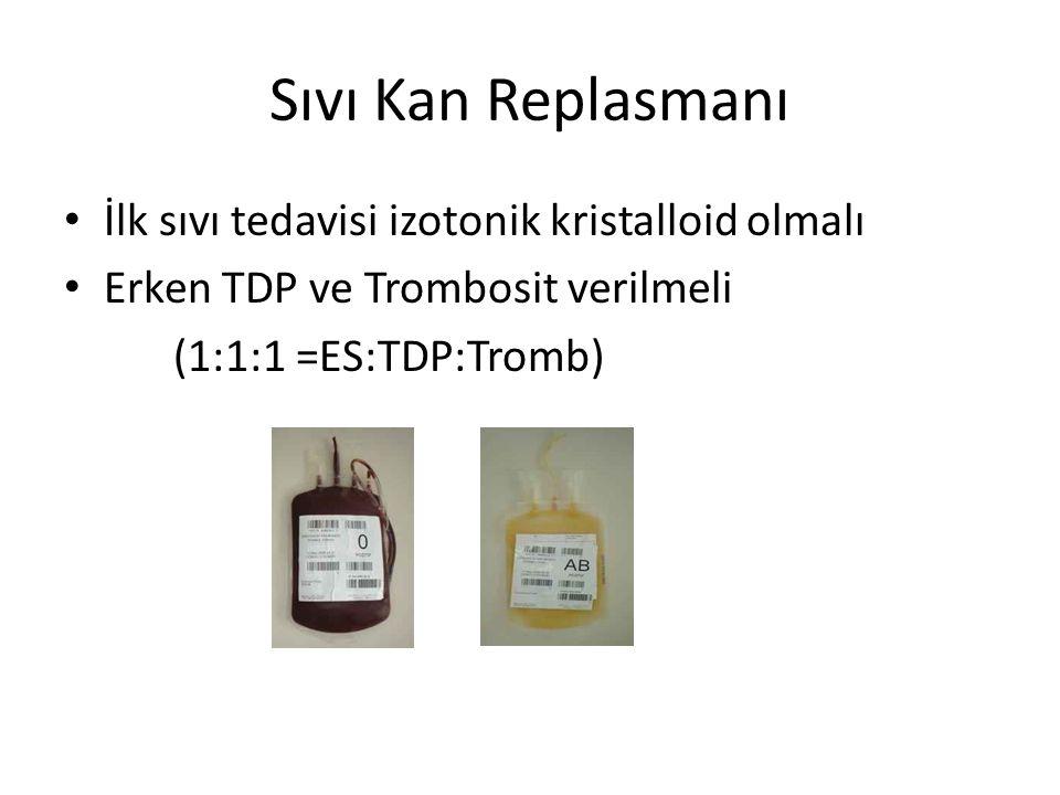 Sıvı Kan Replasmanı İlk sıvı tedavisi izotonik kristalloid olmalı Erken TDP ve Trombosit verilmeli (1:1:1 =ES:TDP:Tromb)