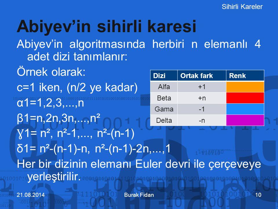 Sihirli Kareler Abiyev'in sihirli karesi Abiyev'in algoritmasında herbiri n elemanlı 4 adet dizi tanımlanır: Örnek olarak: c=1 iken, (n/2 ye kadar) α1