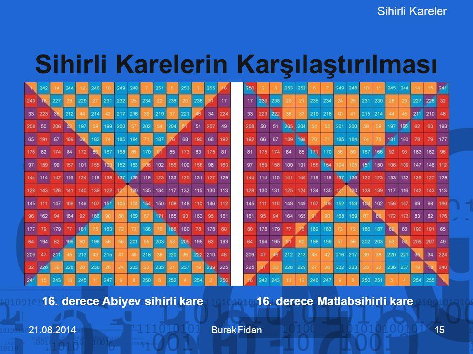 Sihirli Kareler Sihirli Karelerin Karşılaştırılması Burak Fidan15 16. derece Abiyev sihirli kare 16. derece Matlabsihirli kare 21.08.2014