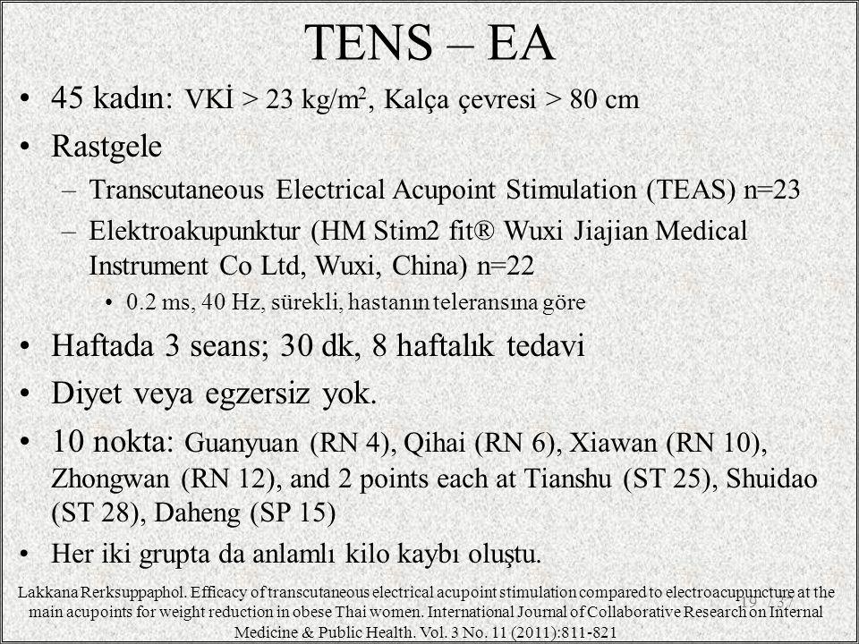 45 kadın: VKİ > 23 kg/m 2, Kalça çevresi > 80 cm Rastgele –Transcutaneous Electrical Acupoint Stimulation (TEAS) n=23 –Elektroakupunktur (HM Stim2 fit