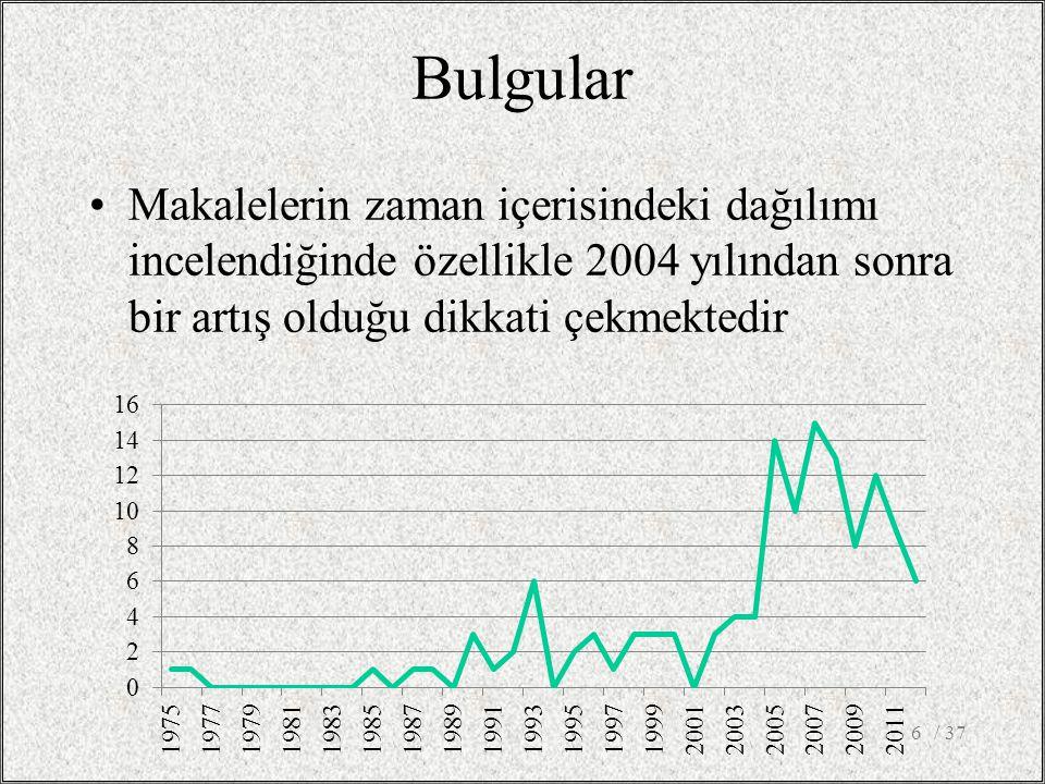 Bulgular Makalelerin zaman içerisindeki dağılımı incelendiğinde özellikle 2004 yılından sonra bir artış olduğu dikkati çekmektedir / 376