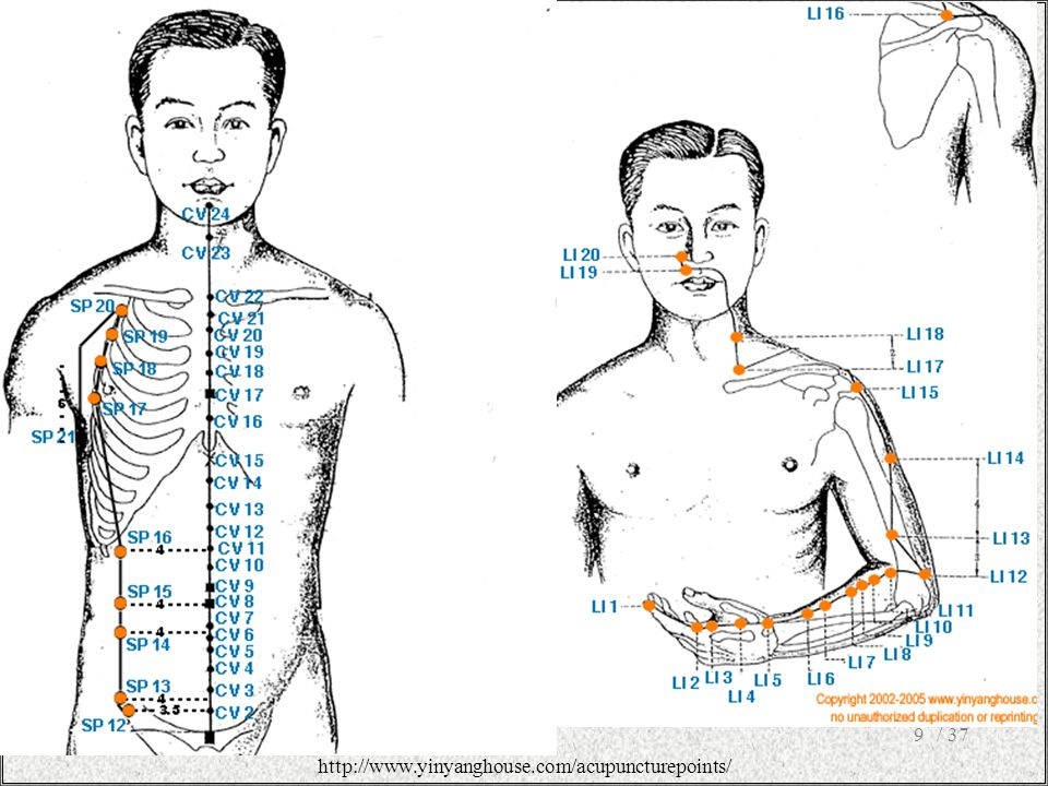 9 http://www.yinyanghouse.com/acupuncturepoints/