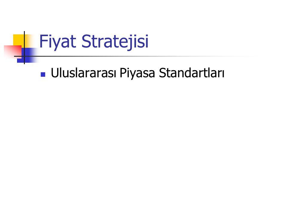Fiyat Stratejisi Uluslararası Piyasa Standartları