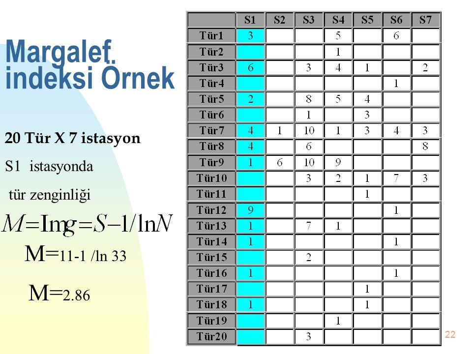 21 Raman-Margalef indeksi n Bakir alanların tespit edilmesi amacıyla kullanılabilir. n Ayrı lokaliteler arasında ancak kommüniteler aynı ise bu indeks