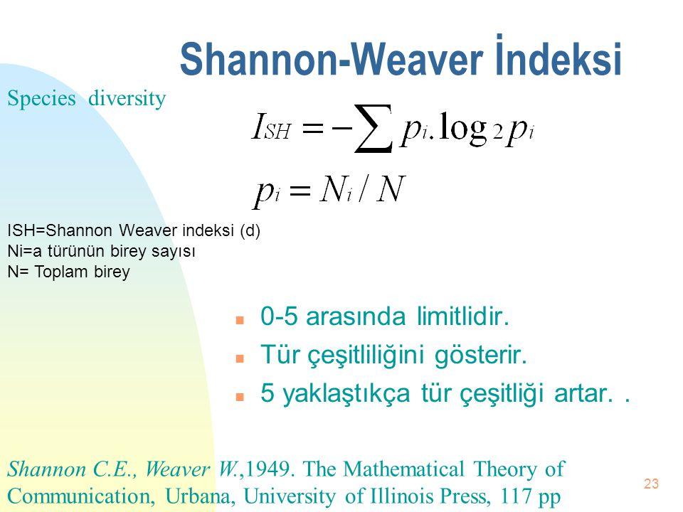 22 Margalef indeksi Örnek 20 Tür X 7 istasyon S1 istasyonda tür zenginliği M= 11-1 /ln 33 M= 2.86