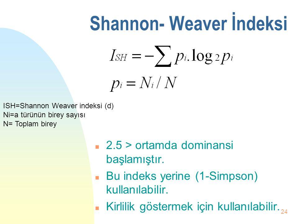 23 Shannon-Weaver İndeksi n 0-5 arasında limitlidir. n Tür çeşitliliğini gösterir. n 5 yaklaştıkça tür çeşitliği artar.. ISH=Shannon Weaver indeksi (d