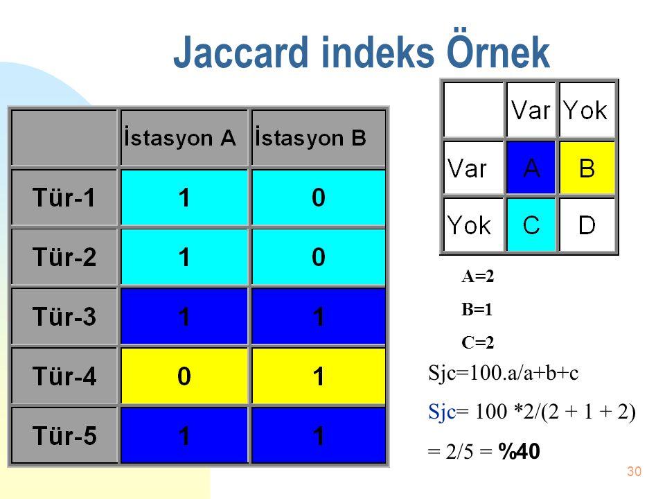 29 R matris indeksleri Jaccard Assosiyasyon Katsayısı Sjc=100. a a+b+c 0-100 arasında limitlidir. İstasyonların ikişer ikişer karşılaştırılmasında kul