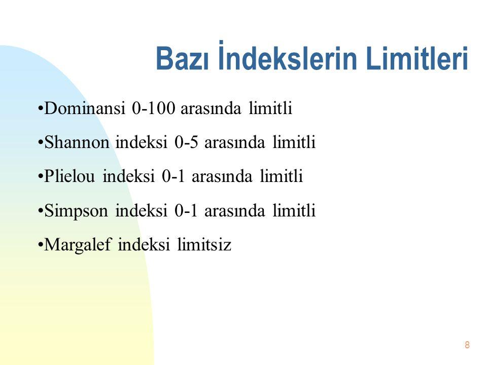 7 İndeksler İndeksler matematiksel formüllerle elde edilen sayısal sonuçlardır. Bir indeks değeri belirli değerler ile sınırlandırılıyor ise, indeks l