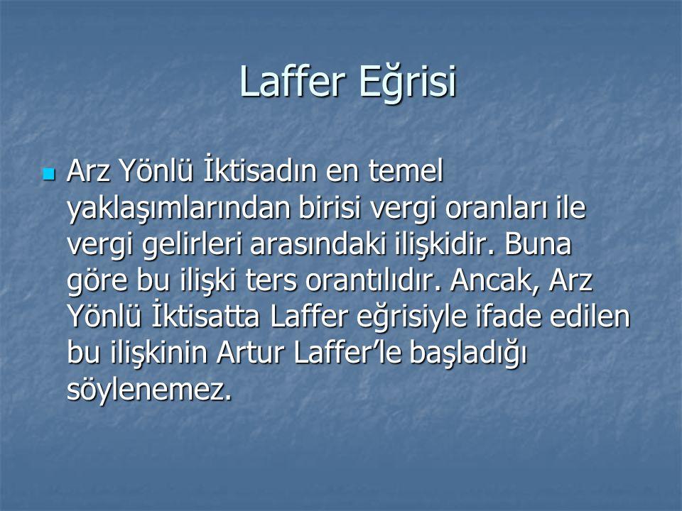 Laffer Eğrisi Laffer Eğrisi Arz Yönlü İktisadın en temel yaklaşımlarından birisi vergi oranları ile vergi gelirleri arasındaki ilişkidir.