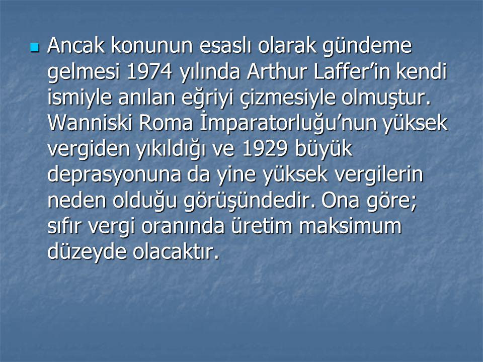 Ancak konunun esaslı olarak gündeme gelmesi 1974 yılında Arthur Laffer'in kendi ismiyle anılan eğriyi çizmesiyle olmuştur. Wanniski Roma İmparatorluğu
