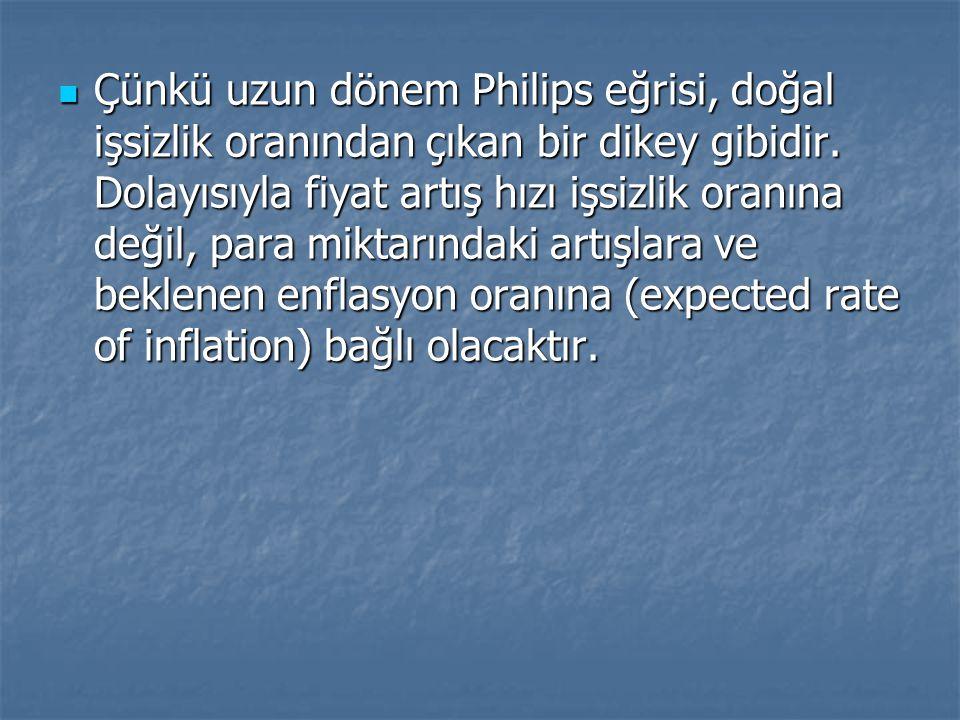 Çünkü uzun dönem Philips eğrisi, doğal işsizlik oranından çıkan bir dikey gibidir. Dolayısıyla fiyat artış hızı işsizlik oranına değil, para miktarınd