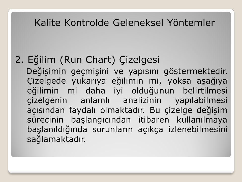 Kalite Kontrolde Geleneksel Yöntemler 2.