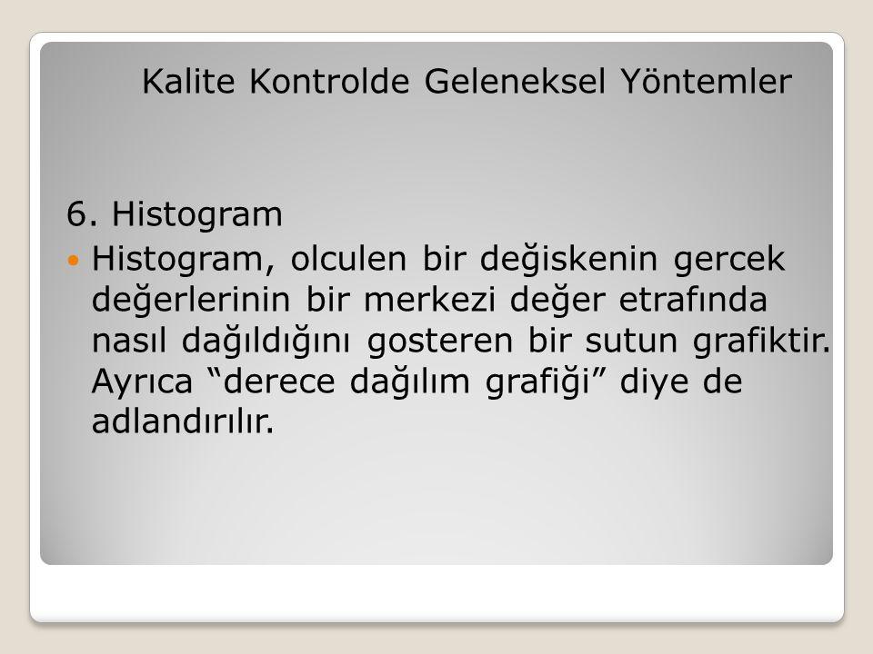 Kalite Kontrolde Geleneksel Yöntemler 6.