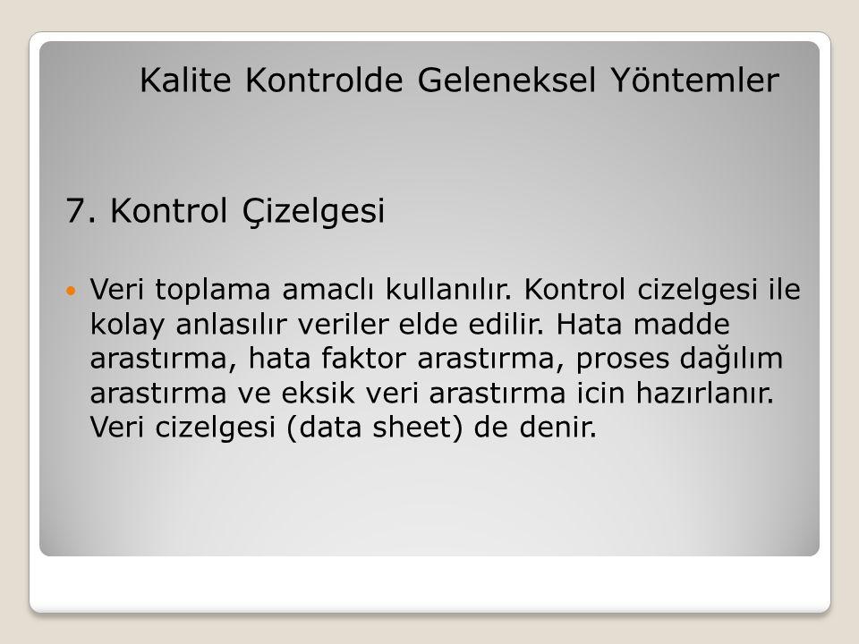 Kalite Kontrolde Geleneksel Yöntemler 7.Kontrol Çizelgesi Veri toplama amaclı kullanılır.