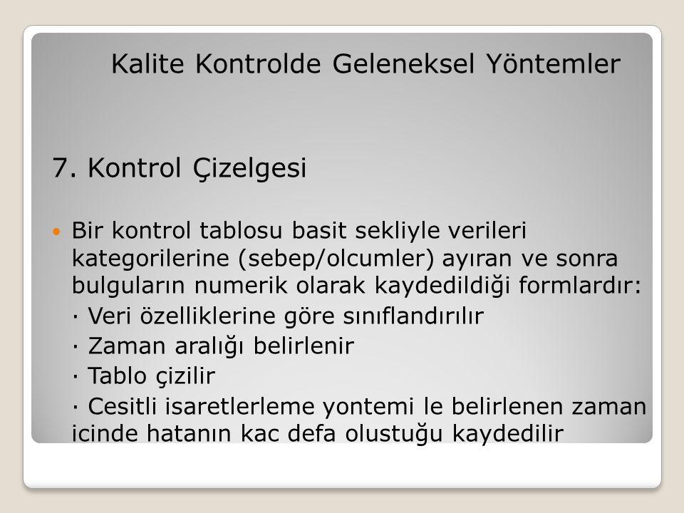 Kalite Kontrolde Geleneksel Yöntemler 7.