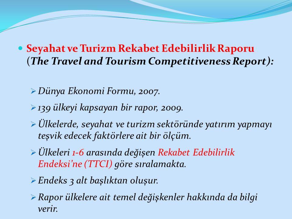 Seyahat ve Turizm Rekabet Edebilirlik Raporu (The Travel and Tourism Competitiveness Report):  Dünya Ekonomi Formu, 2007.