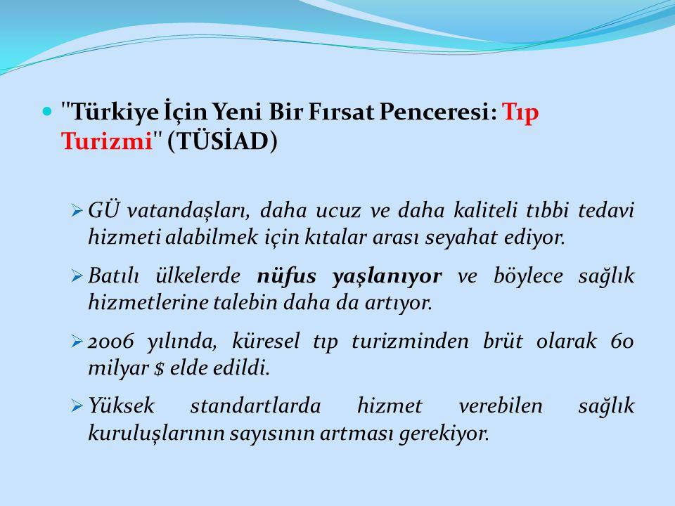 Türkiye İçin Yeni Bir Fırsat Penceresi: Tıp Turizmi (TÜSİAD)  GÜ vatandaşları, daha ucuz ve daha kaliteli tıbbi tedavi hizmeti alabilmek için kıtalar arası seyahat ediyor.