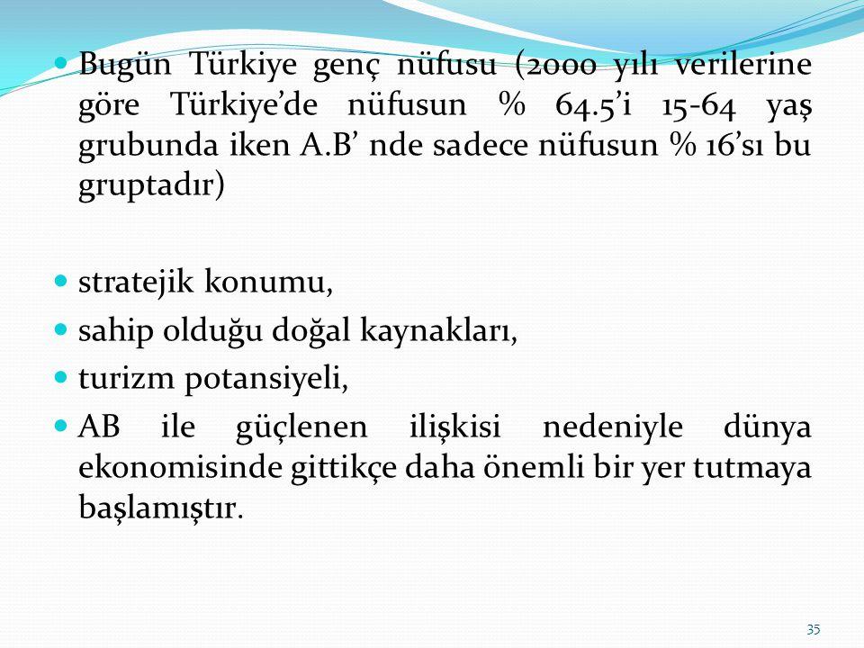 35 Bugün Türkiye genç nüfusu (2000 yılı verilerine göre Türkiye'de nüfusun % 64.5'i 15-64 yaş grubunda iken A.B' nde sadece nüfusun % 16'sı bu gruptadır) stratejik konumu, sahip olduğu doğal kaynakları, turizm potansiyeli, AB ile güçlenen ilişkisi nedeniyle dünya ekonomisinde gittikçe daha önemli bir yer tutmaya başlamıştır.
