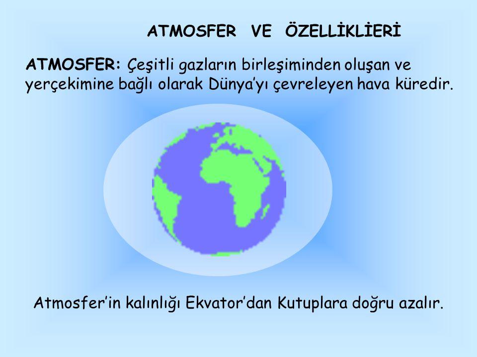 ATMOSFERİN KATLARI Uzay 10.000km Eksosfer 250-300km 80-90km İyonosfer 25-30km Mezosfer 6-16km Stratosfer Troposfer Ozon Tabakası