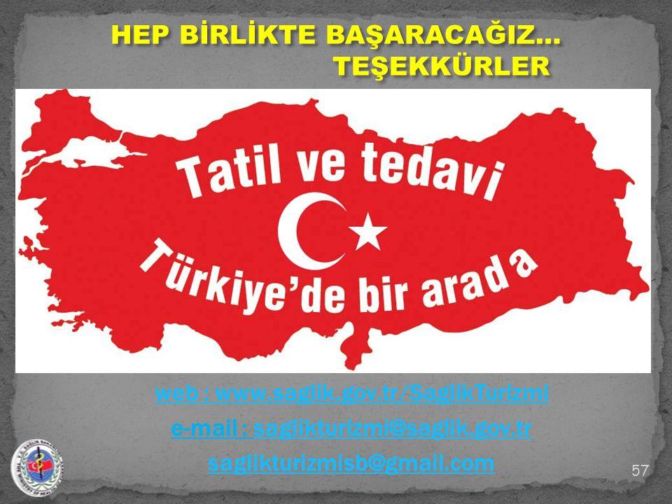 57 HEP BİRLİKTE BAŞARACAĞIZ… TEŞEKKÜRLER TEŞEKKÜRLER web : www.saglik.gov.tr/SaglikTurizmi e-mail : saglikturizmi@saglik.gov.trsaglikturizmi@saglik.go