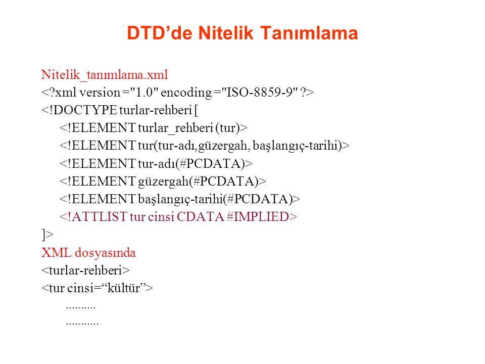 DTD'de Nitelik Tanımlama Nitelik_tanımlama.xml <!DOCTYPE turlar-rehberi [ ]> XML dosyasında.....................