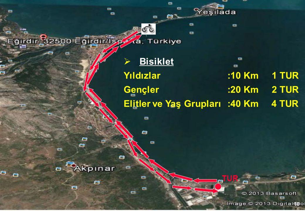 10 TUR  Bisiklet Yıldızlar:10 Km 1 TUR Gençler:20 Km 2 TUR Elitler ve Yaş Grupları :40 Km 4 TUR