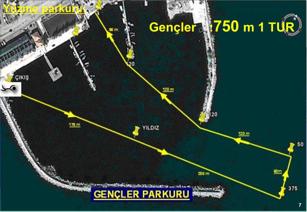 7 Yüzme parkuru: Gençler: 750 m 1 TUR