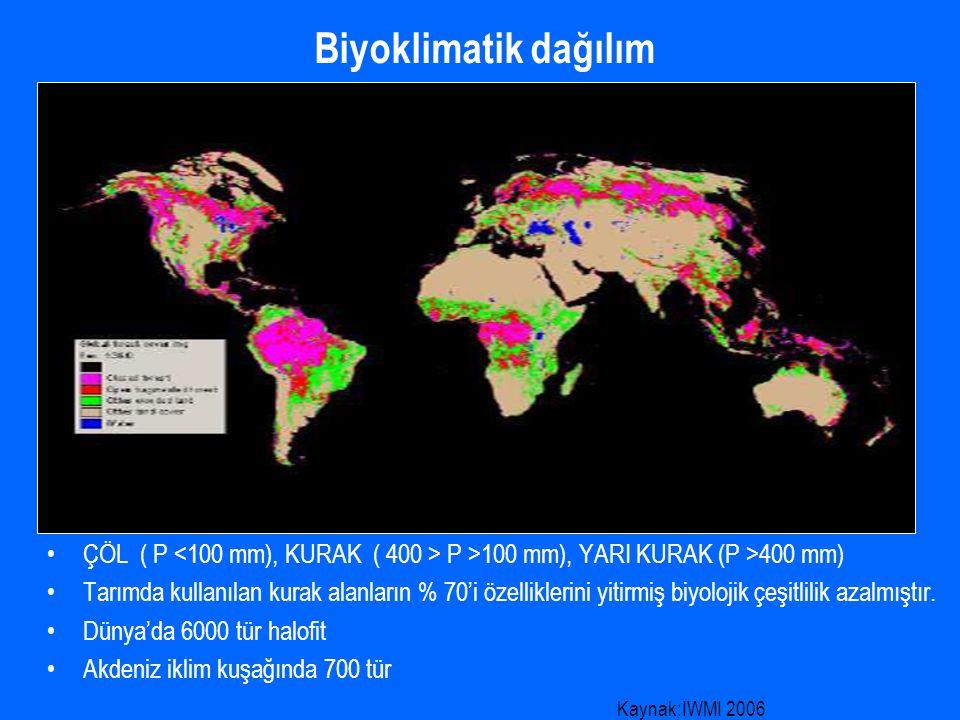 Biyoklimatik dağılım Kaynak:IWMI 2006 ÇÖL ( P P >100 mm), YARI KURAK (P >400 mm) Tarımda kullanılan kurak alanların % 70'i özelliklerini yitirmiş biyolojik çeşitlilik azalmıştır.