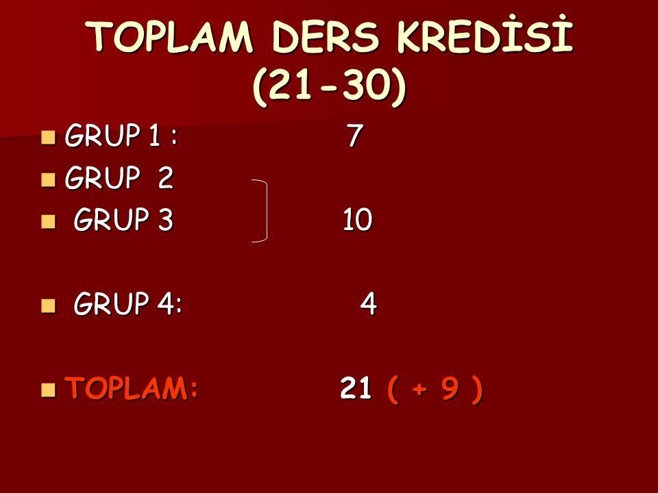 TOPLAM DERS KREDİSİ (21-30) GRUP 1 : 7 GRUP 1 : 7 GRUP 2 GRUP 2 GRUP 3 10 GRUP 3 10 GRUP 4: 4 GRUP 4: 4 TOPLAM: 21 ( + 9 ) TOPLAM: 21 ( + 9 )