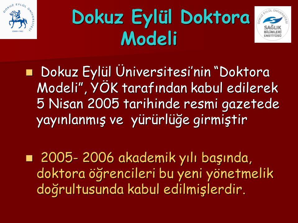 DOKTORA EĞİTİMİ AKIŞ ŞEMASI (Lisansüstü Öğretim ve Sınav Yönetmeliği-Resmi gazetede 5 Nisan 2005'de yayımlandı) Öğrenci Kabul Koşulları: 50 LES ya da 50 TUS + 60 ÜDS (KPDS) veya 70 Yabancı Diller Okulu Danışmanlık Adaylığı Koşulları:  Projesi (konusu) olmak ve etik kurul onayı almış olmak (Giriş Sınavına kadar)  Önceki doktora tezlerini genişletilmiş SCI kapsamında yayımlattırmış olmak  Başvuru ile birlikte beşten fazla lisansüstü öğrencisi bulunmamak  Profesör, doçent ya da en az üç yıl deneyimli yardımcı doçent olmak Kontenjanlar, mevcut proje/tez konusu sayısına göre belirleniyor  Web sitesinde aday danışmanlar ve tez konuları duyuruluyor  Öğrenci adayları danışman adayları ile sınav öncesinde görüşüyor