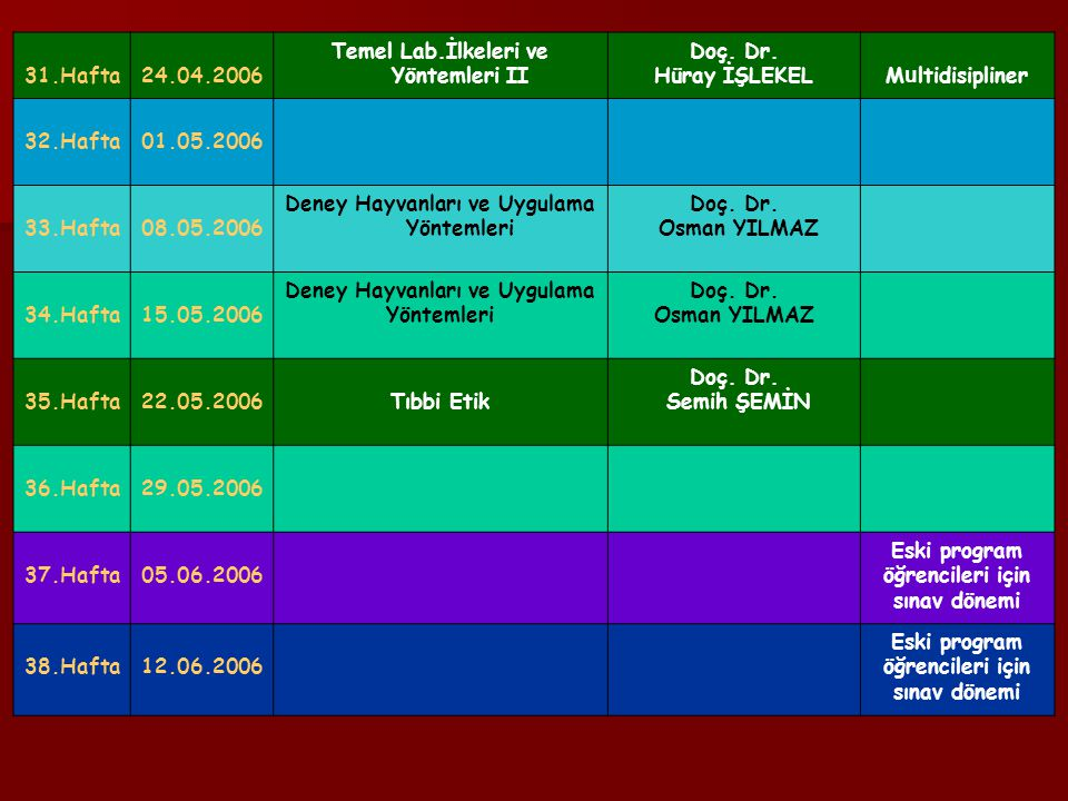 31.Hafta24.04.2006 Temel Lab.İlkeleri ve Yöntemleri II Doç. Dr. Hüray İŞLEKELM u ltidisipliner 32.Hafta01.05.2006 33.Hafta08.05.2006 Deney Hayvanları