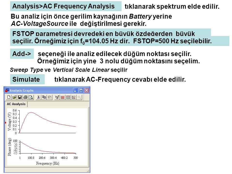 Analysis>AC Frequency Analysis tıklanarak spektrum elde edilir.