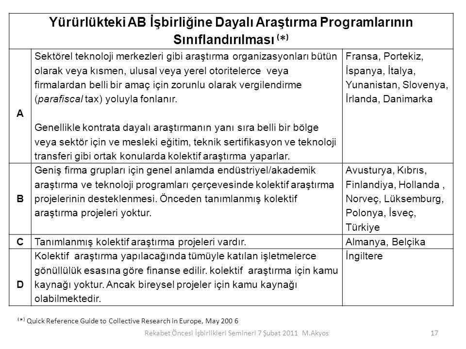 17 Yürürlükteki AB İşbirliğine Dayalı Araştırma Programlarının Sınıflandırılması ⁽*⁾ A Sektörel teknoloji merkezleri gibi araştırma organizasyonları b