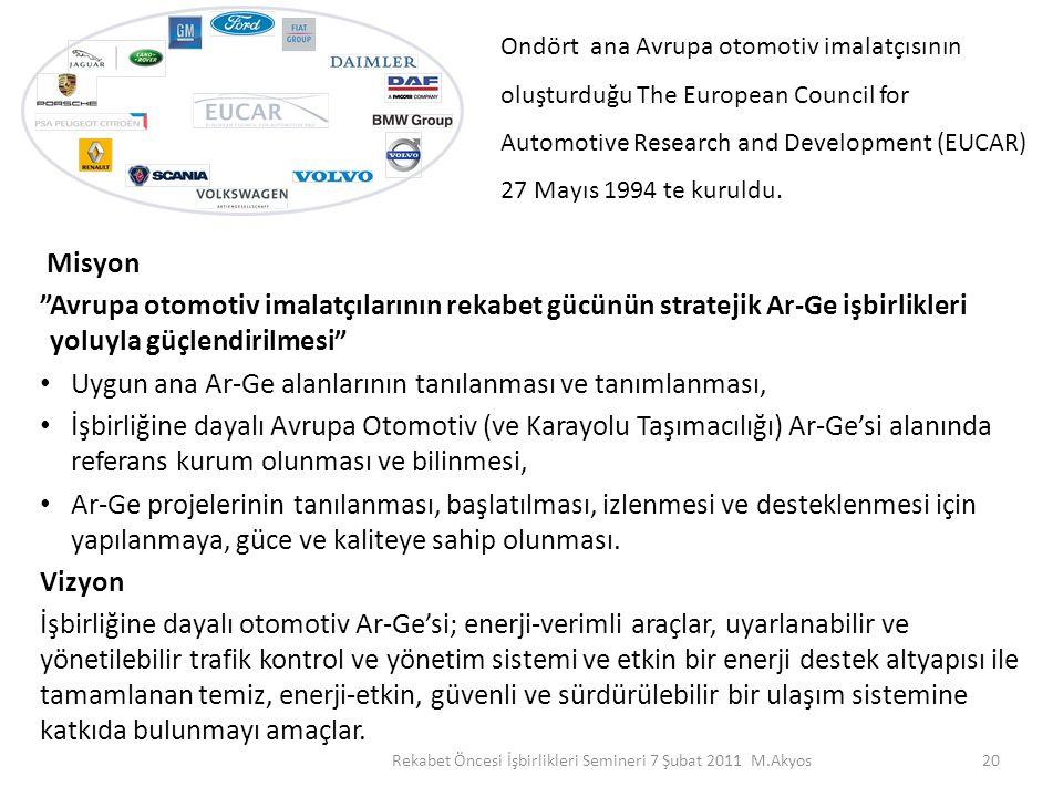 """Misyon """"Avrupa otomotiv imalatçılarının rekabet gücünün stratejik Ar-Ge işbirlikleri yoluyla güçlendirilmesi"""" Uygun ana Ar-Ge alanlarının tanılanması"""